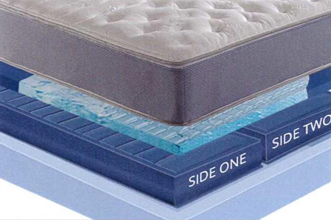 Stardust double sided pillow top mattress