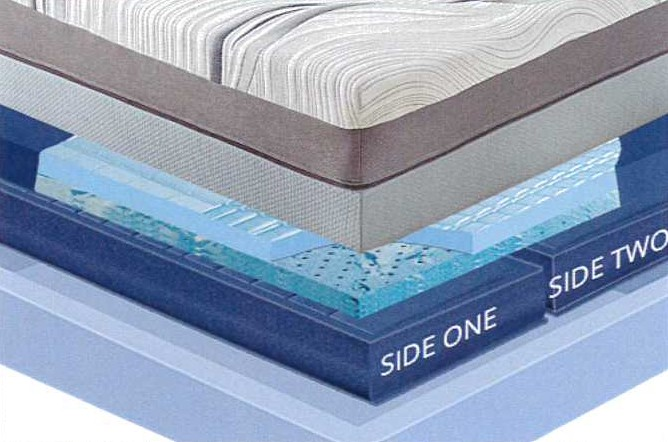 """Sensair Moonlight Eastern King 14"""" thick 2 chamber sleep air adjustable mattress"""