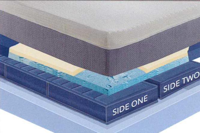 "Sensair Stratus Eastern King 11"" thick 6 chamber sleep air adjustable mattress"