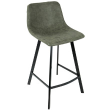 Outlaw Industrial Counter Stool in Green PU - Set of 2