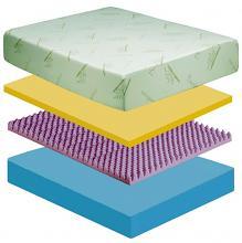 "Responda flex eastern king size 12"" plush top body dynamic memory foam mattress with removable rayon fabric cover"
